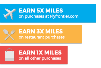 Earn 5X miles flyfrontier.com purchases, earn 3X miles on restaurants purchases and earn 1X miles on all other purchases.