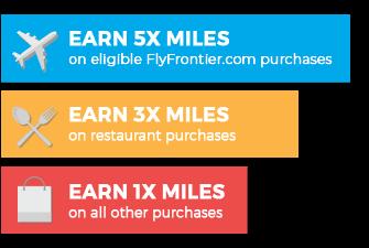 Gana 5 veces más millas en compras en flyfrontier.com, 3 veces más millas en compras en restaurantes y 1 veces más millas en el resto de las compras.
